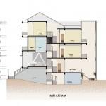 Tư vấn thiết kế nhà phố diện tích 6m x 20m