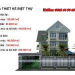 Đơn giá thiết kế kiến trúc nội thất