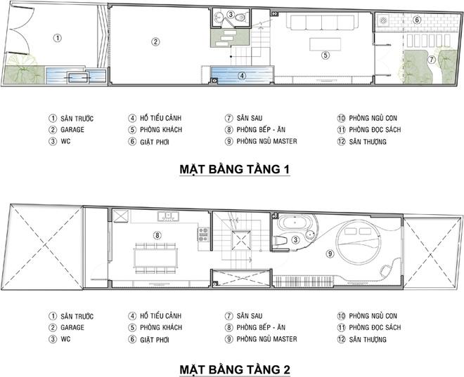 mat bang t1t2